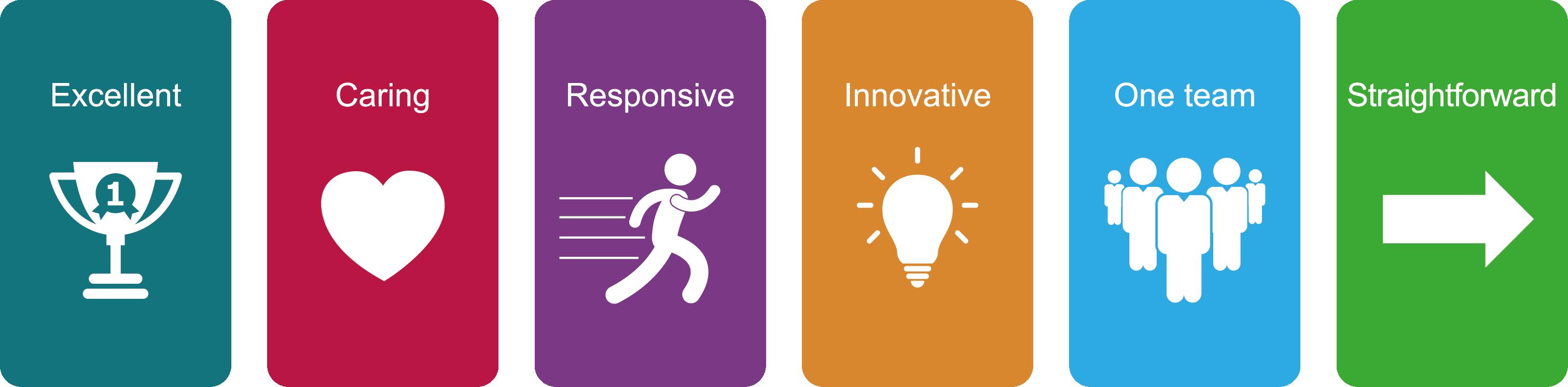 Corporate values logo
